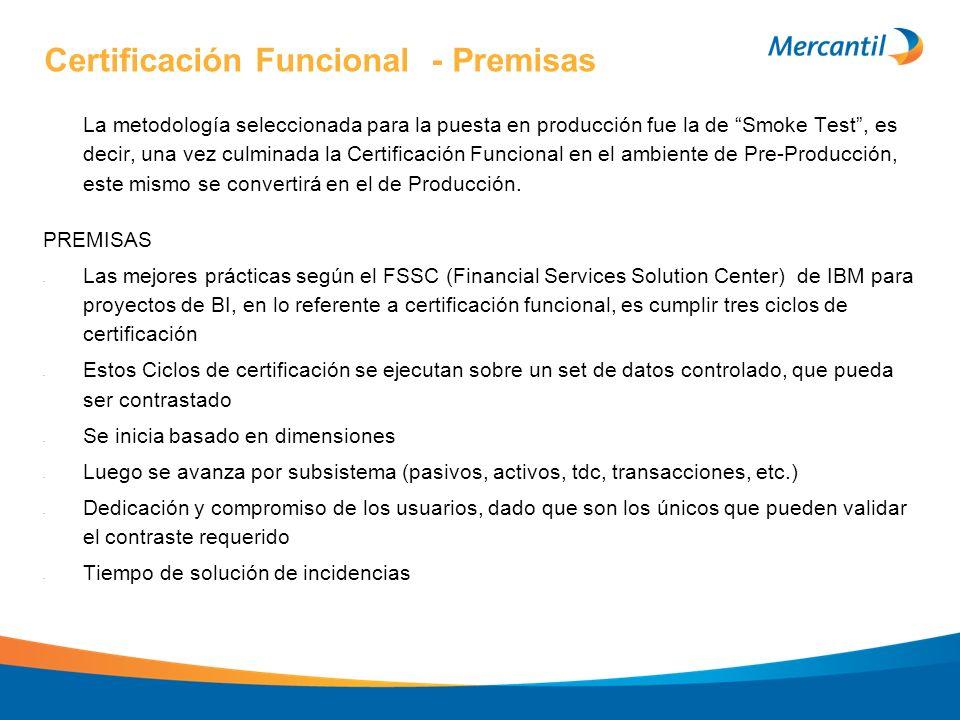 Certificación Funcional - Premisas La metodología seleccionada para la puesta en producción fue la de Smoke Test, es decir, una vez culminada la Certi