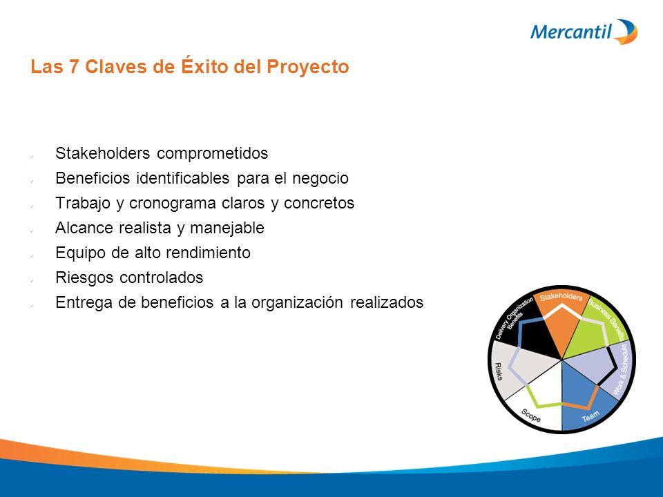 Las 7 Claves de Éxito del Proyecto Stakeholders comprometidos Beneficios identificables para el negocio Trabajo y cronograma claros y concretos Alcanc