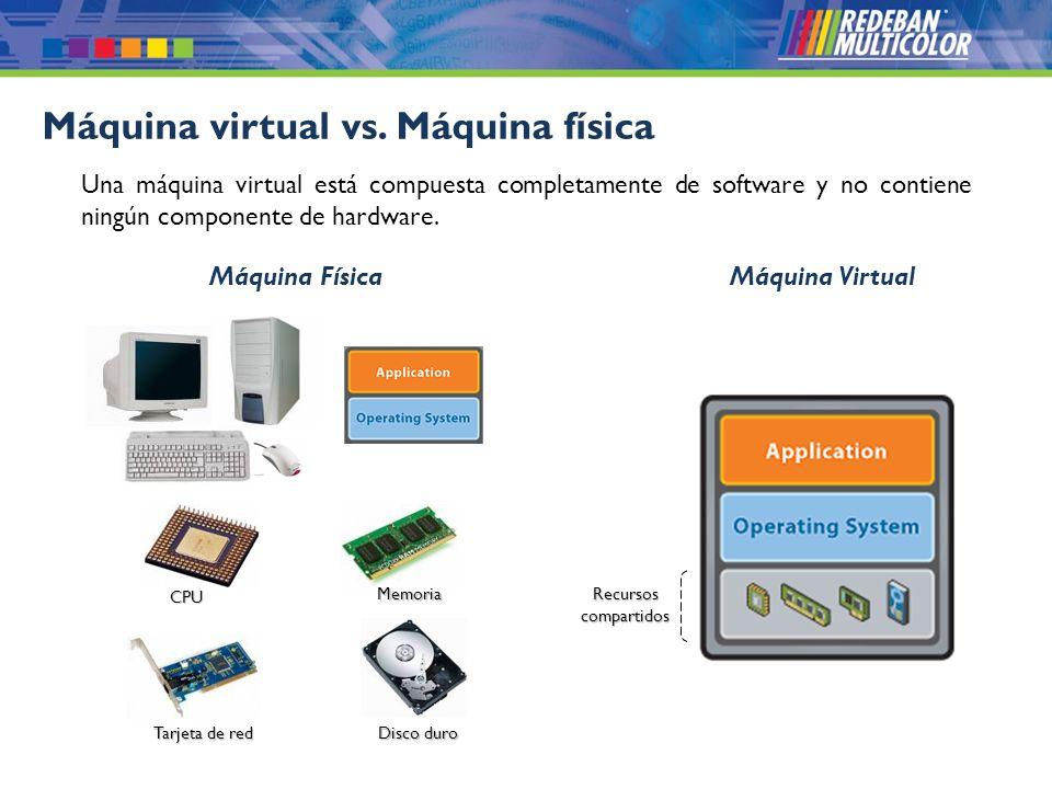 © 2008 Redeban Multicolor S.A. Todos los derechos reservados. Una máquina virtual está compuesta completamente de software y no contiene ningún compon