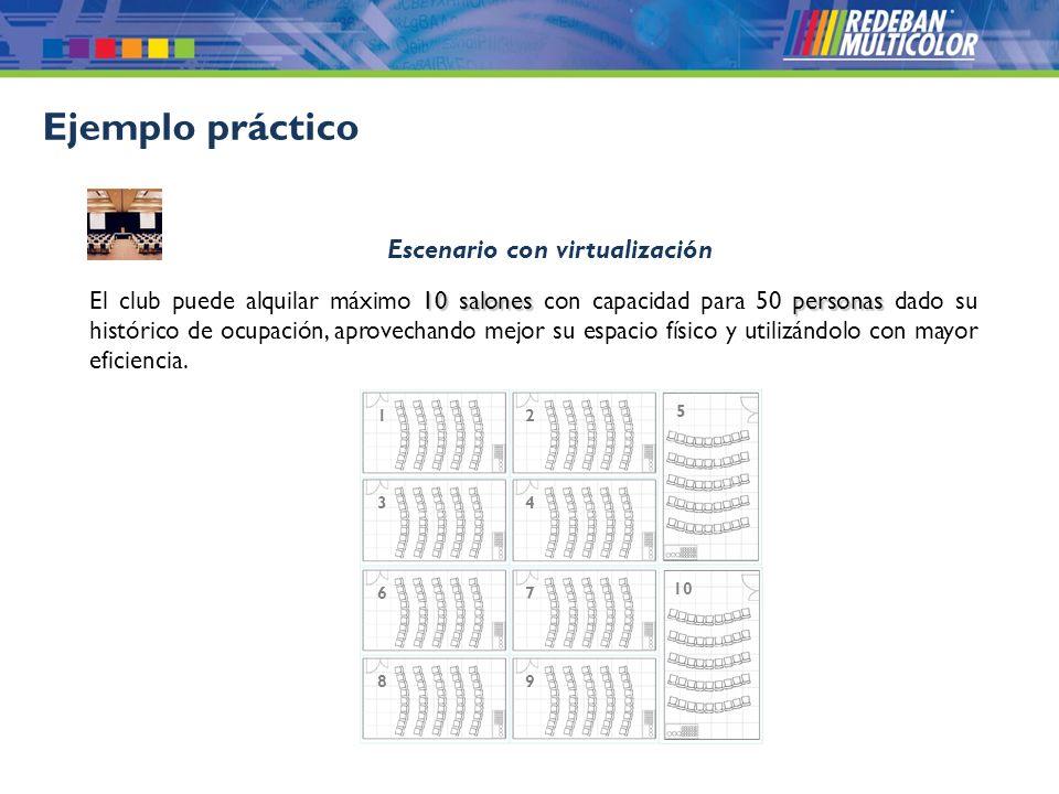 © 2008 Redeban Multicolor S.A. Todos los derechos reservados. Ejemplo práctico Escenario con virtualización 10 salones personas El club puede alquilar