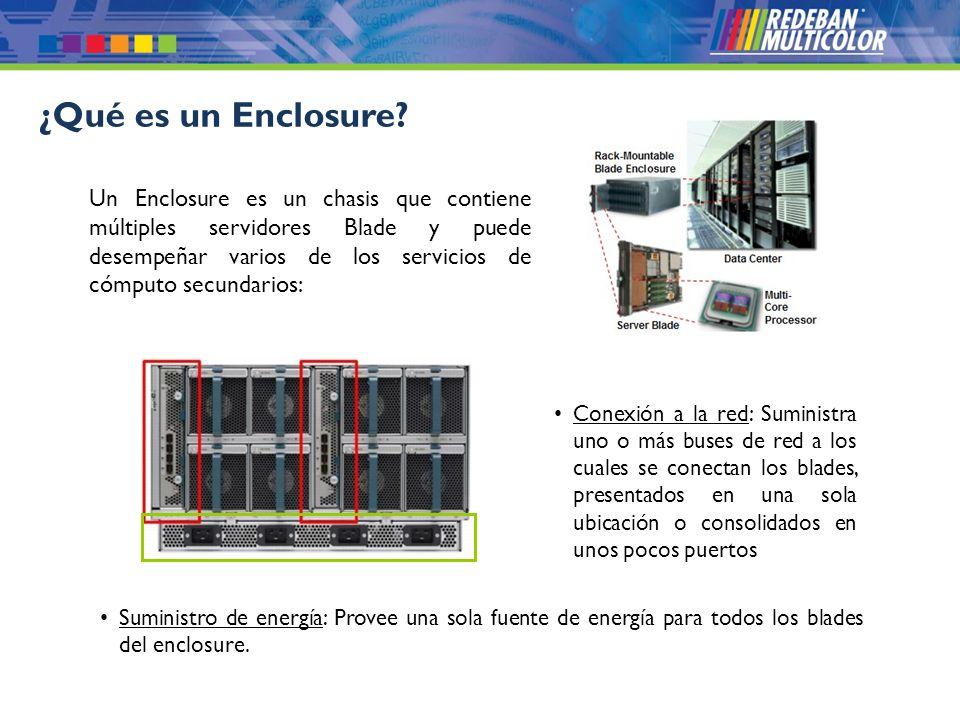 © 2008 Redeban Multicolor S.A. Todos los derechos reservados. ¿Qué es un Enclosure? Suministro de energía: Provee una sola fuente de energía para todo