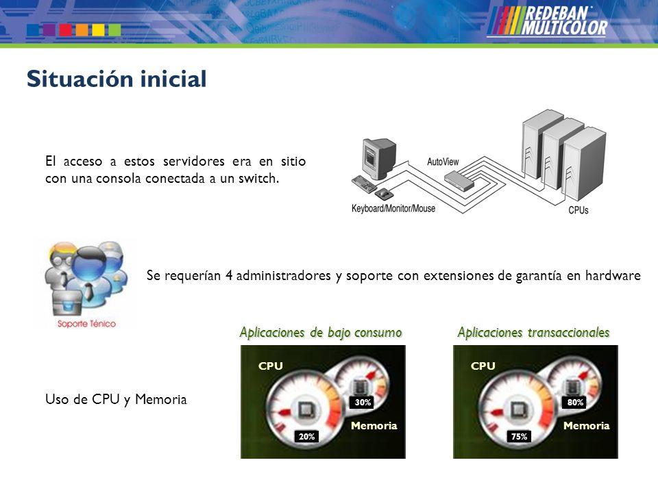 © 2008 Redeban Multicolor S.A. Todos los derechos reservados. Situación inicial El acceso a estos servidores era en sitio con una consola conectada a