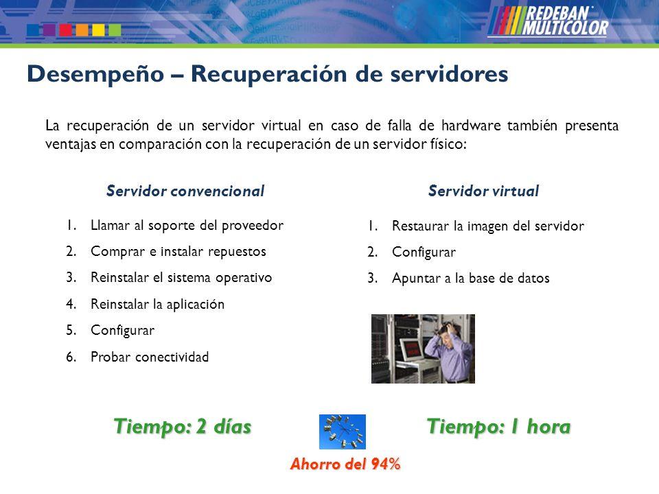 © 2008 Redeban Multicolor S.A. Todos los derechos reservados. Desempeño – Recuperación de servidores 1.Llamar al soporte del proveedor 2.Comprar e ins