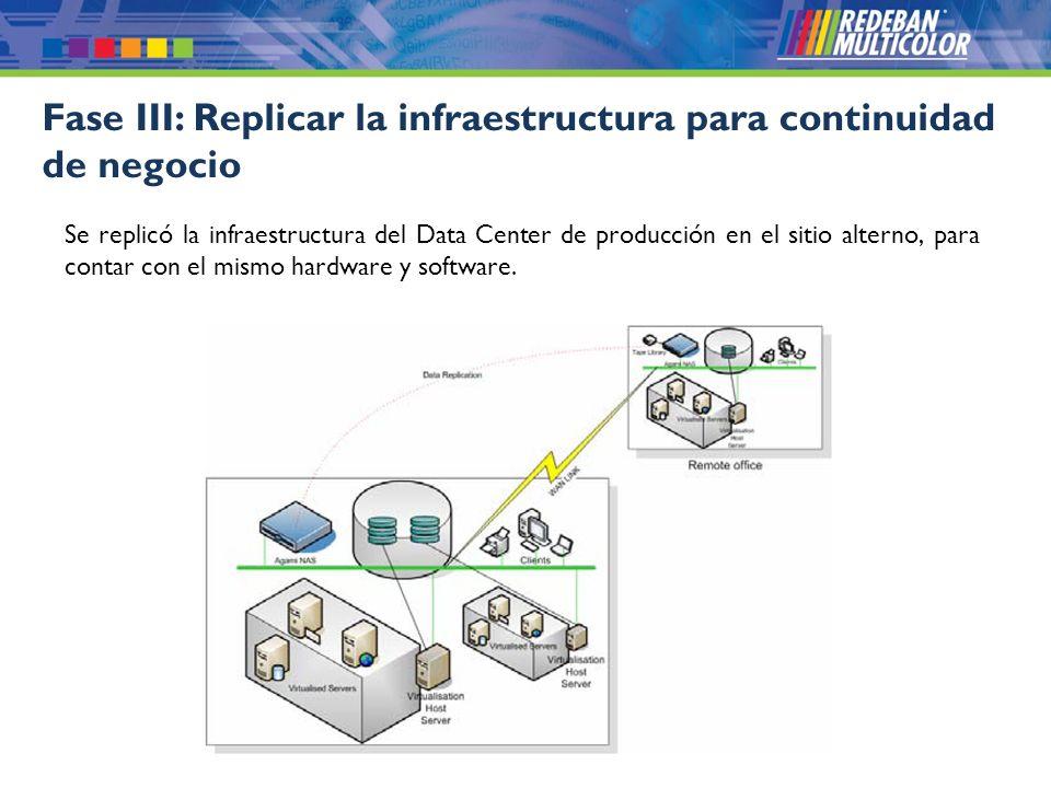 © 2008 Redeban Multicolor S.A. Todos los derechos reservados. Se replicó la infraestructura del Data Center de producción en el sitio alterno, para co