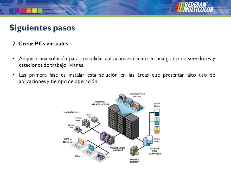© 2008 Redeban Multicolor S.A. Todos los derechos reservados. 2. Crear PCs virtuales Adquirir una solución para consolidar aplicaciones cliente en una