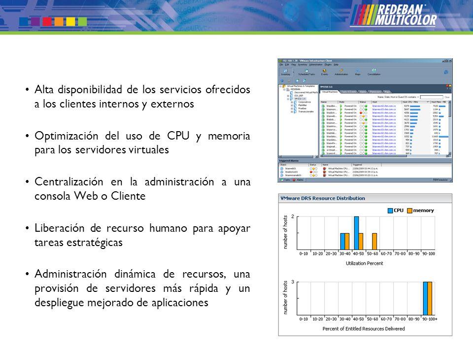 © 2008 Redeban Multicolor S.A. Todos los derechos reservados. Alta disponibilidad de los servicios ofrecidos a los clientes internos y externos Optimi