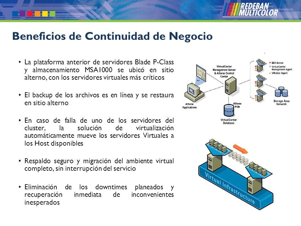 © 2008 Redeban Multicolor S.A. Todos los derechos reservados. La plataforma anterior de servidores Blade P-Class y almacenamiento MSA1000 se ubicó en