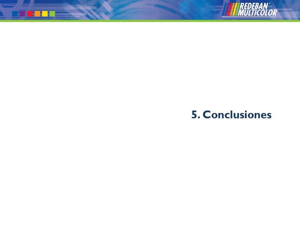© 2008 Redeban Multicolor S.A. Todos los derechos reservados. 5. Conclusiones