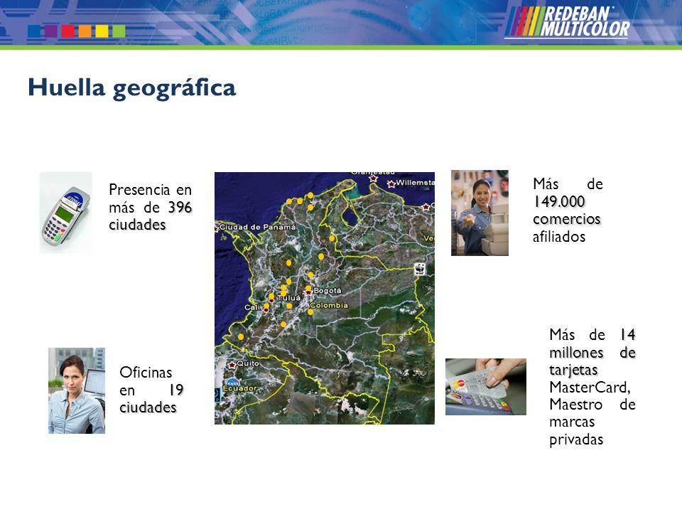 © 2008 Redeban Multicolor S.A. Todos los derechos reservados. Huella geográfica 396 ciudades Presencia en más de 396 ciudades 19 ciudades Oficinas en