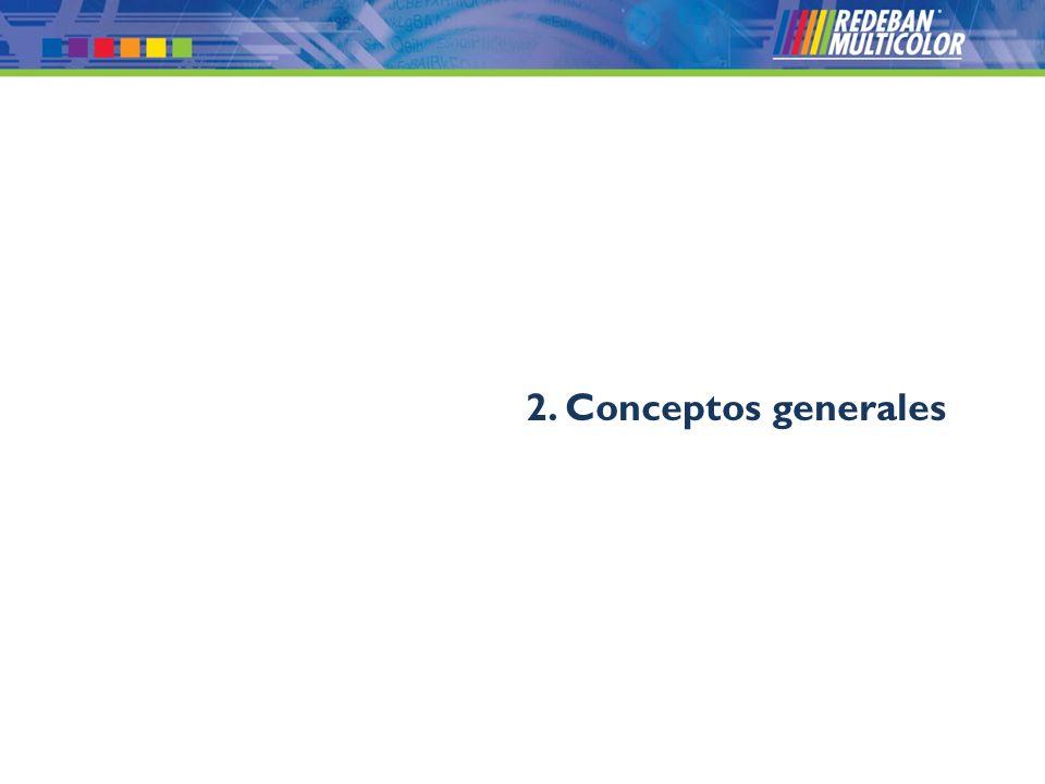 © 2008 Redeban Multicolor S.A. Todos los derechos reservados. 2. Conceptos generales