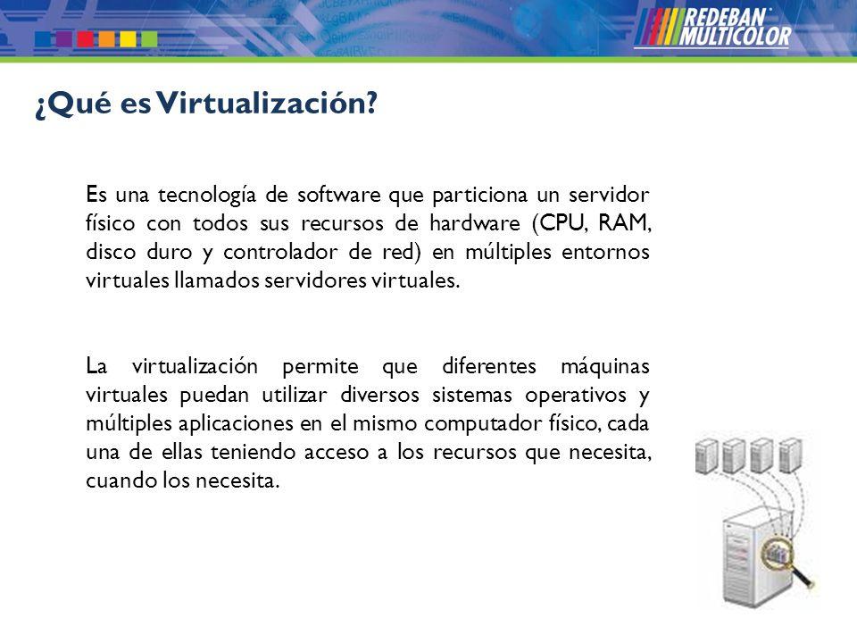 © 2008 Redeban Multicolor S.A. Todos los derechos reservados. Es una tecnología de software que particiona un servidor físico con todos sus recursos d