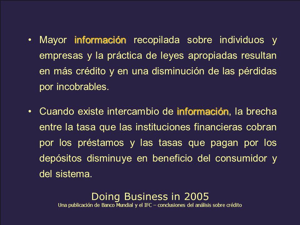 www.alacred.com informaciónMayor información recopilada sobre individuos y empresas y la práctica de leyes apropiadas resultan en más crédito y en una disminución de las pérdidas por incobrables.
