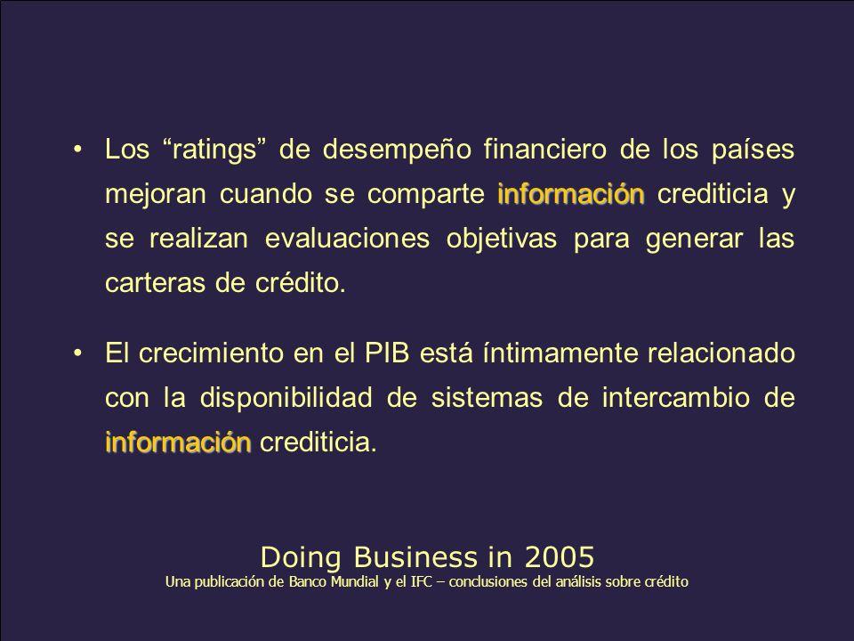 www.alacred.com informaciónLos ratings de desempeño financiero de los países mejoran cuando se comparte información crediticia y se realizan evaluaciones objetivas para generar las carteras de crédito.