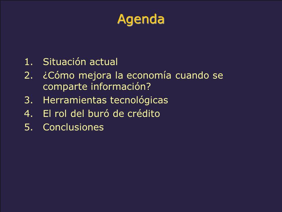 www.alacred.com Agenda 1.Situación actual 2.¿Cómo mejora la economía cuando se comparte información.