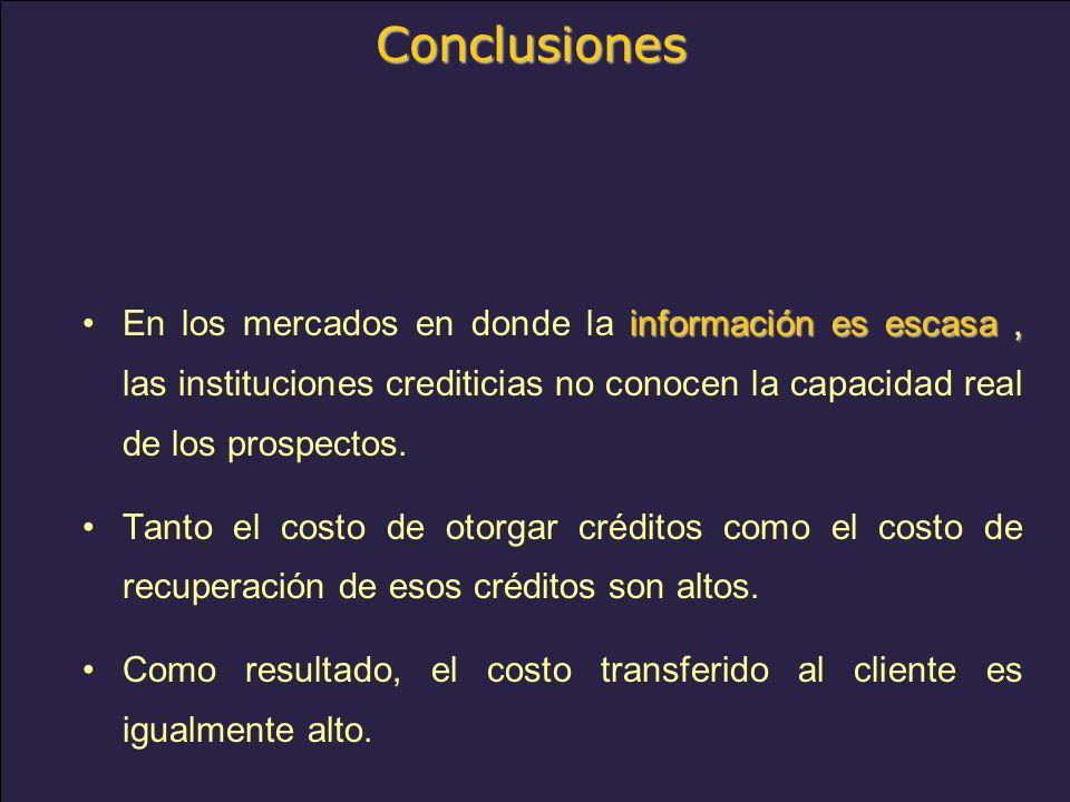 www.alacred.com Conclusiones información es escasa,En los mercados en donde la información es escasa, las instituciones crediticias no conocen la capacidad real de los prospectos.