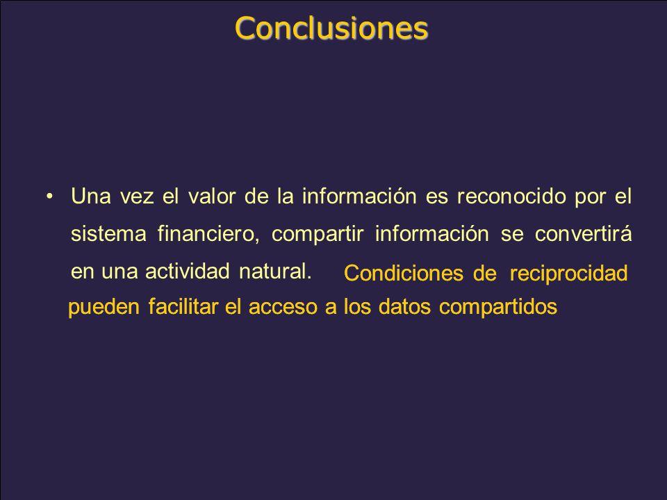 www.alacred.com Conclusiones Una vez el valor de la información es reconocido por el sistema financiero, compartir información se convertirá en una actividad natural.