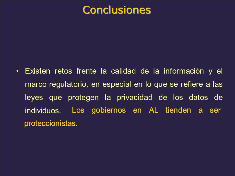 www.alacred.com Conclusiones Existen retos frente la calidad de la información y el marco regulatorio, en especial en lo que se refiere a las leyes que protegen la privacidad de los datos de individuos.
