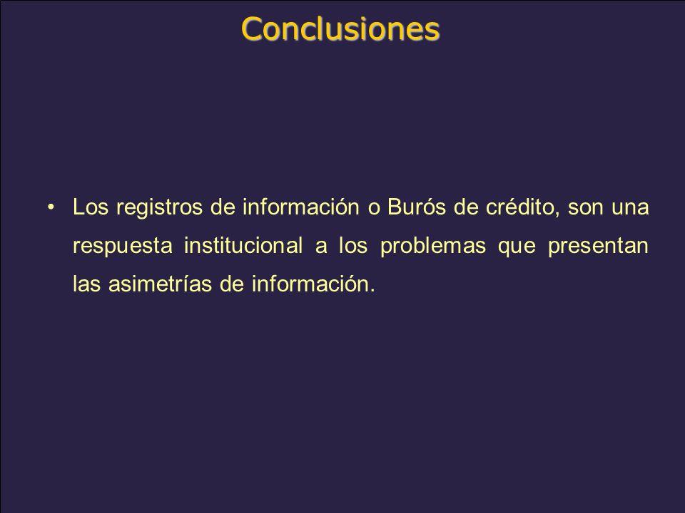 www.alacred.com Conclusiones Los registros de información o Burós de crédito, son una respuesta institucional a los problemas que presentan las asimetrías de información.