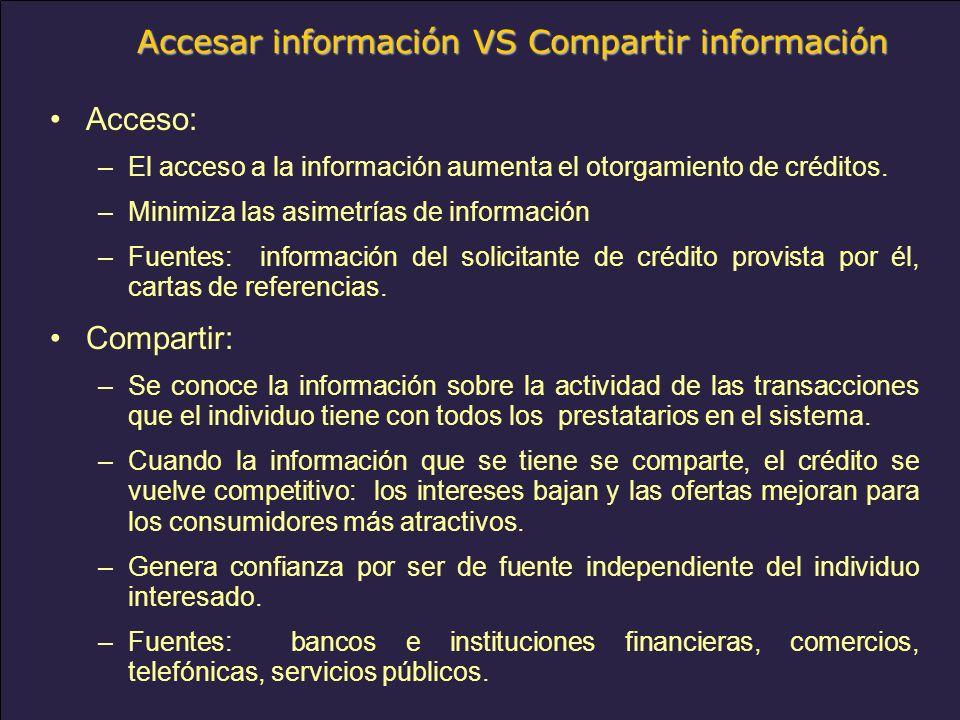 www.alacred.com Accesar información VS Compartir información Acceso: –El acceso a la información aumenta el otorgamiento de créditos.