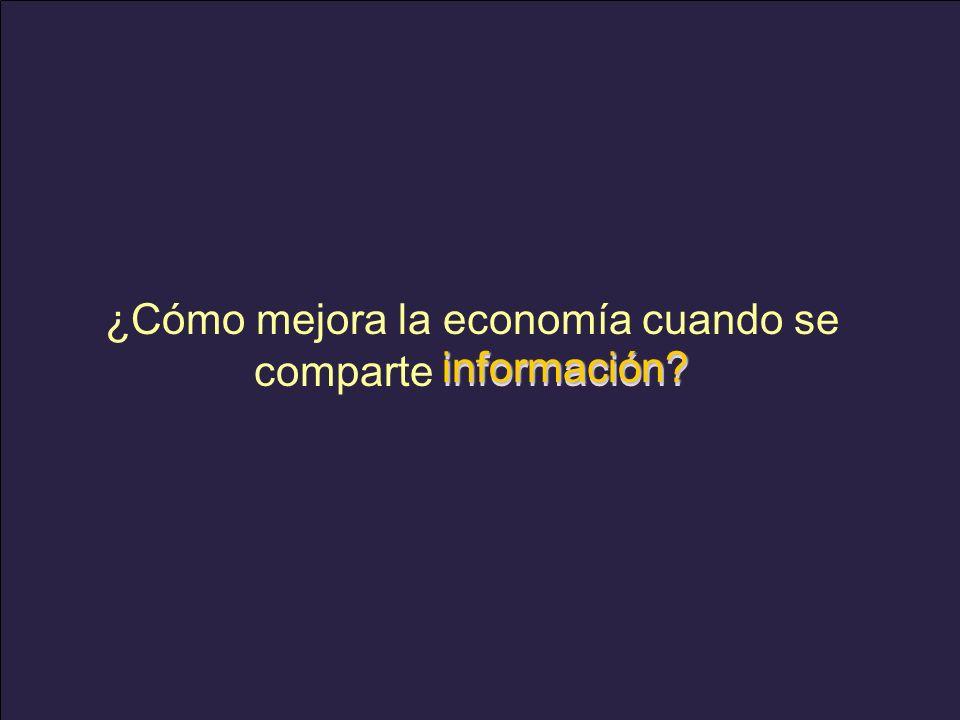 www.alacred.com ¿Cómo mejora la economía cuando se comparte información información