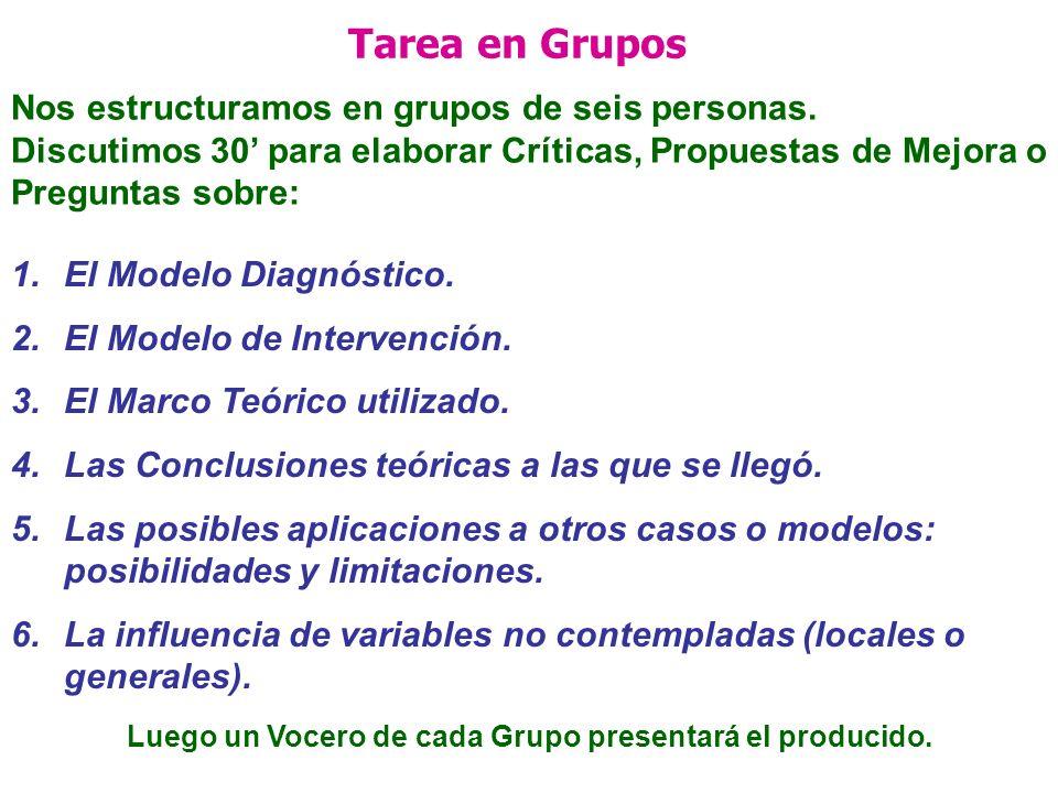 Tarea en Grupos 1.El Modelo Diagnóstico. 2.El Modelo de Intervención. 3.El Marco Teórico utilizado. 4.Las Conclusiones teóricas a las que se llegó. 5.