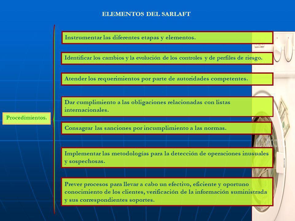 ELEMENTOS DEL SARLAFT Procedimientos. Prever procesos para llevar a cabo un efectivo, eficiente y oportuno conocimiento de los clientes, verificación