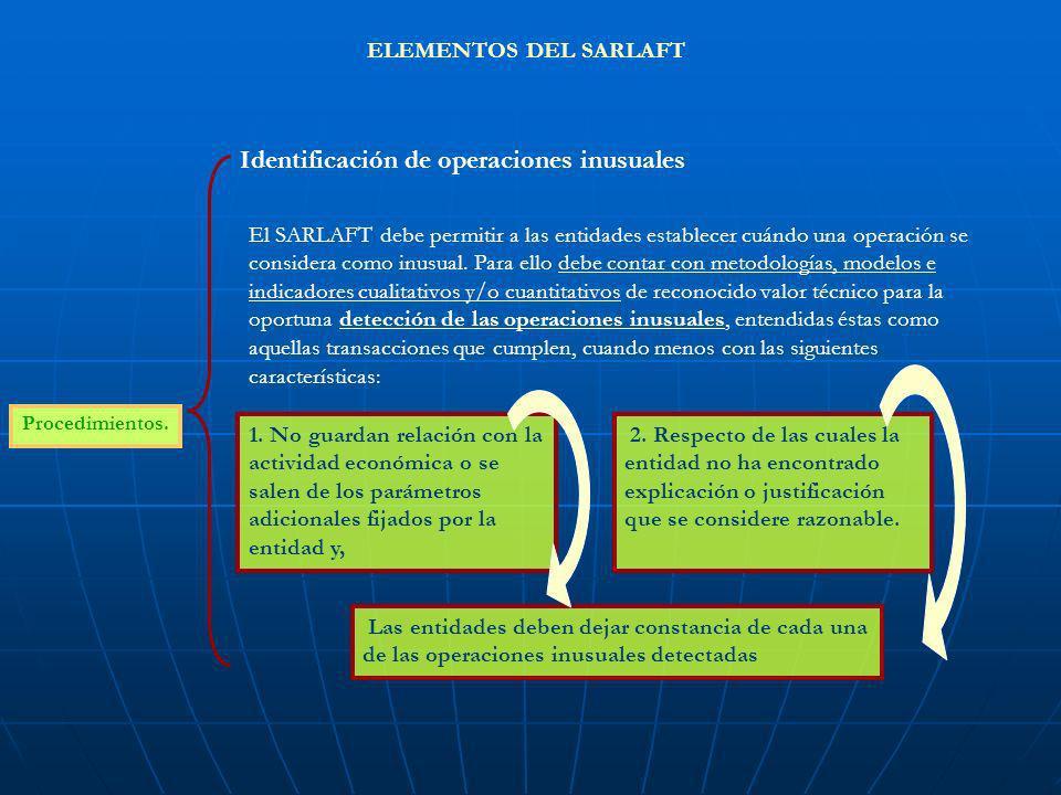 ELEMENTOS DEL SARLAFT Procedimientos. El SARLAFT debe permitir a las entidades establecer cuándo una operación se considera como inusual. Para ello de