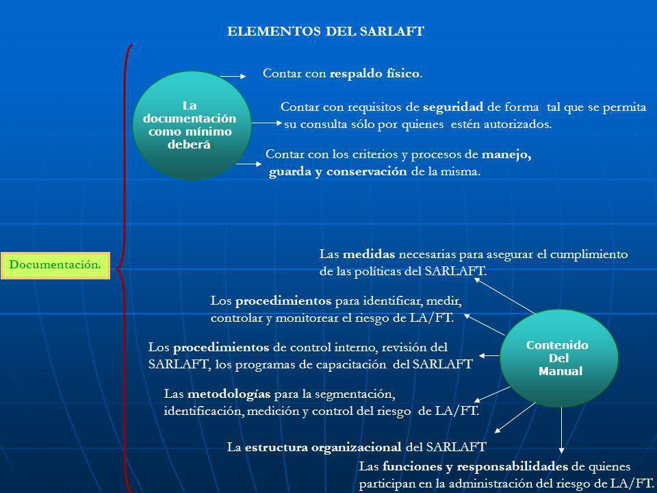 ELEMENTOS DEL SARLAFT Documentación. Contar con respaldo físico. Contar con requisitos de seguridad de forma tal que se permita su consulta sólo por q