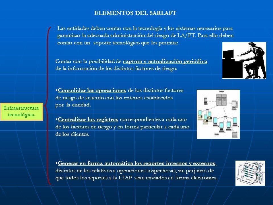 ELEMENTOS DEL SARLAFT Infraestructura tecnológica. Contar con la posibilidad de captura y actualización periódica de la información de los distintos f