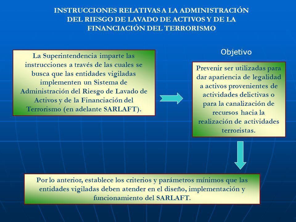 INSTRUCCIONES RELATIVAS A LA ADMINISTRACIÓN DEL RIESGO DE LAVADO DE ACTIVOS Y DE LA FINANCIACIÓN DEL TERRORISMO La Superintendencia imparte las instru