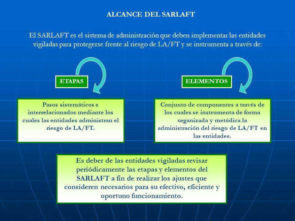 El SARLAFT es el sistema de administración que deben implementar las entidades vigiladas para protegerse frente al riesgo de LA/FT y se instrumenta a