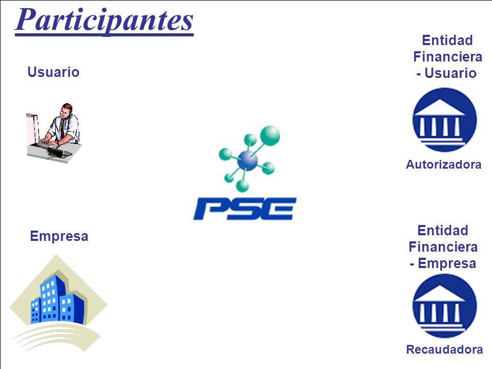 Participantes Usuario Empresa Entidad Financiera - Usuario Entidad Financiera - Empresa Autorizadora Recaudadora