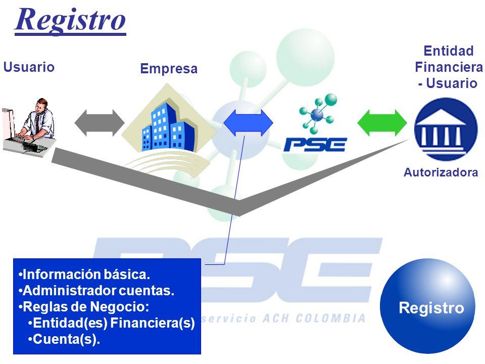 Registro Usuario Entidad Financiera - Usuario Empresa Registro Información básica. Administrador cuentas. Reglas de Negocio: Entidad(es) Financiera(s)