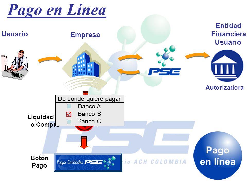 Pago en Línea Liquidación o Compra Botón Pago De donde quiere pagar Banco A Banco B Banco C Usuario Empresa Entidad Financiera Usuario Pago en línea A