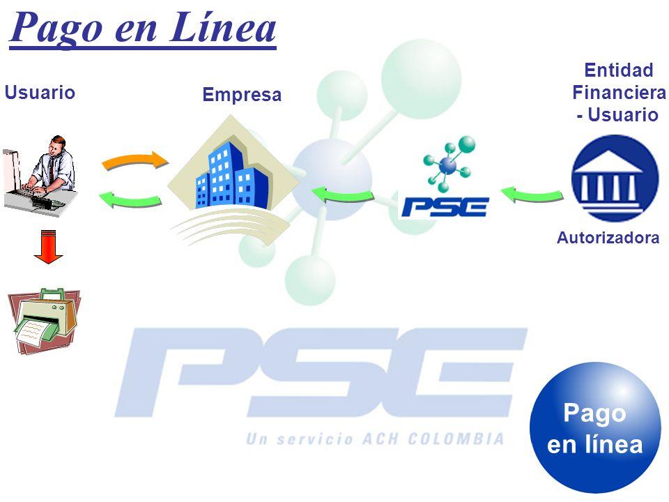 Pago en Línea Usuario Empresa Entidad Financiera - Usuario Pago en línea Autorizadora
