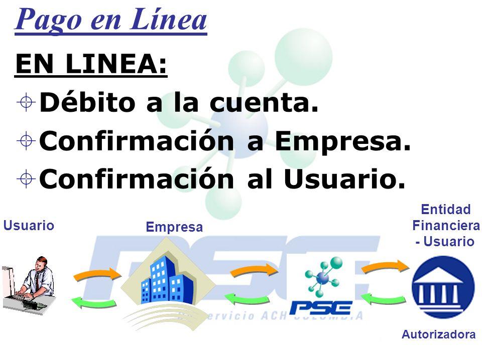 Pago en Línea EN LINEA: Débito a la cuenta. Confirmación a Empresa. Confirmación al Usuario. Usuario Empresa Entidad Financiera - Usuario Autorizadora