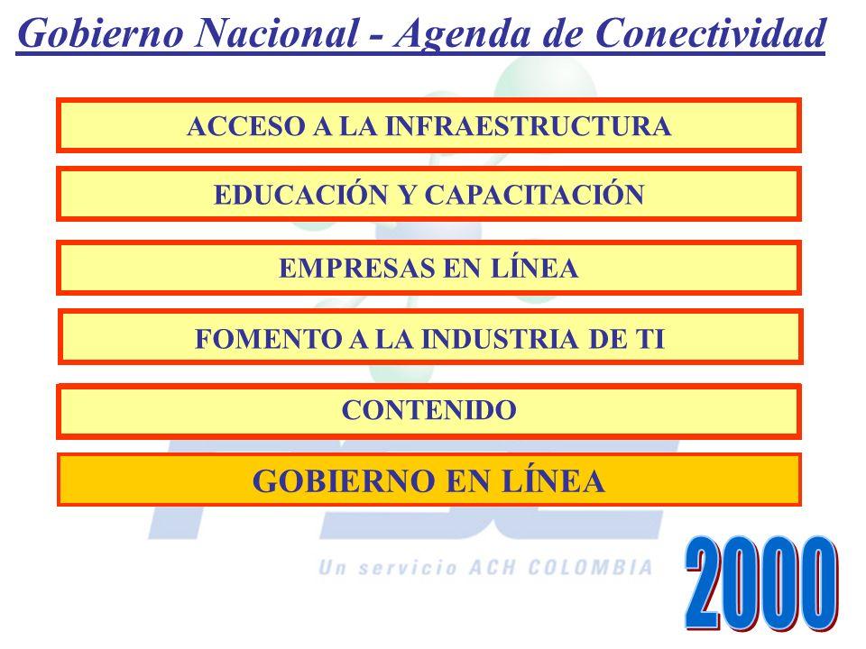 ACCESO A LA INFRAESTRUCTURA EDUCACIÓN Y CAPACITACIÓN EMPRESAS EN LÍNEA FOMENTO A LA INDUSTRIA DE TI CONTENIDO GOBIERNO EN LÍNEA Gobierno Nacional - Ag