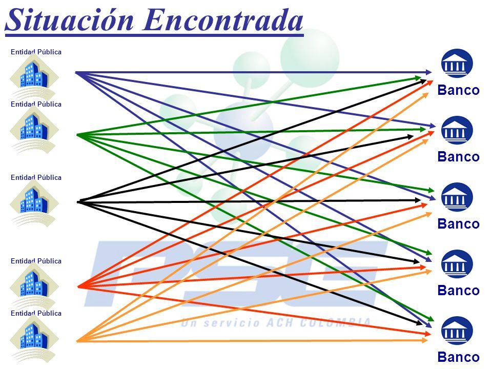 Situación Propuesta Banco Entidad Pública Banco Puente