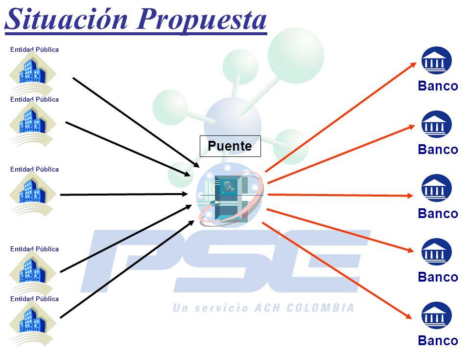 Objetivo Construir una plataforma que le permita a los colombianos realizar pagos a las entidades públicas a través de medios electrónicos por concepto de los trámites y servicios que estas ofrecen y de igual manera ofrecerle este servicio al sector privado interesado en e- commerce
