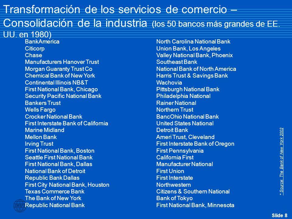 Slide 19 Flujo de trabajo de la cuenta abierta: mínima visibilidad bancaria de la transacción corporativa subyacente 2.