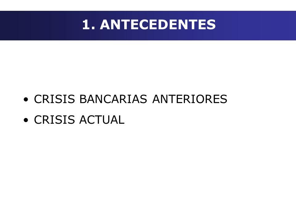 1. ANTECEDENTES CRISIS BANCARIAS ANTERIORES CRISIS ACTUAL