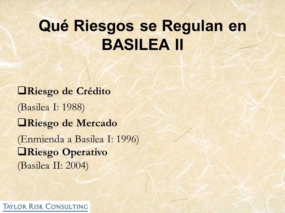 Qué Riesgos se Regulan en BASILEA II Riesgo de Crédito (Basilea I: 1988) Riesgo de Mercado (Enmienda a Basilea I: 1996) Riesgo Operativo (Basilea II: