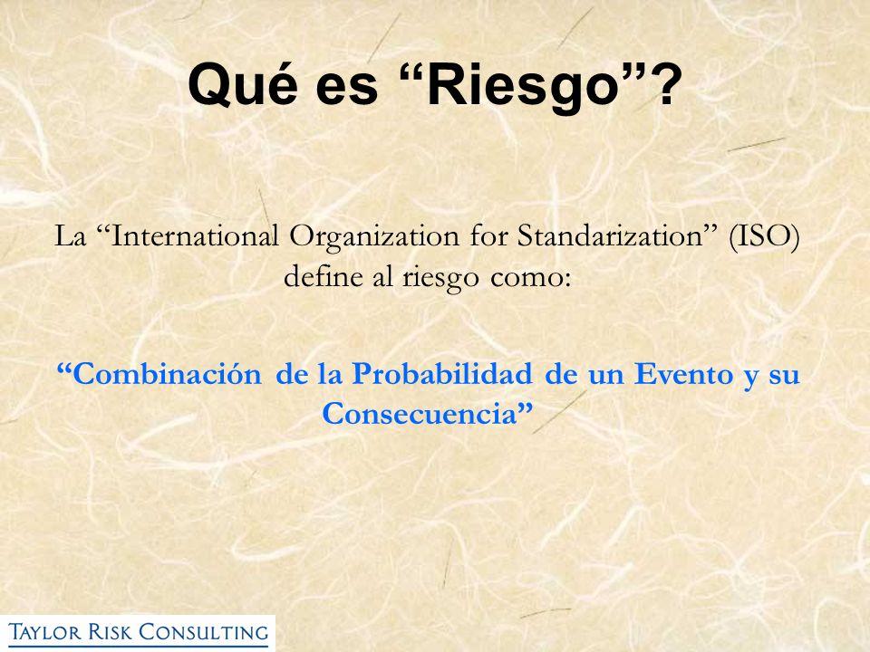 Qué es Riesgo? La International Organization for Standarization (ISO) define al riesgo como: Combinación de la Probabilidad de un Evento y su Consecue