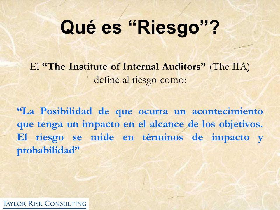 El The Institute of Internal Auditors (The IIA) define al riesgo como: La Posibilidad de que ocurra un acontecimiento que tenga un impacto en el alcan