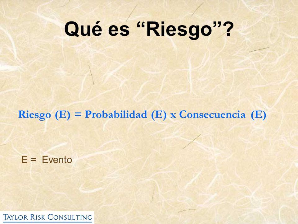 Riesgo (E) = Probabilidad (E) x Consecuencia (E) Qué es Riesgo? E = Evento
