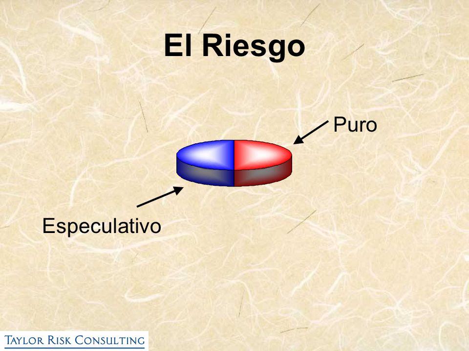 Puro Especulativo El Riesgo