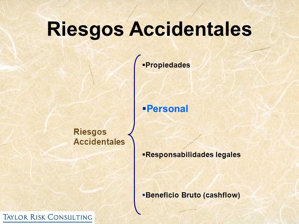 Riesgos Accidentales Propiedades Personal Responsabilidades legales Beneficio Bruto (cashflow) Riesgos Accidentales
