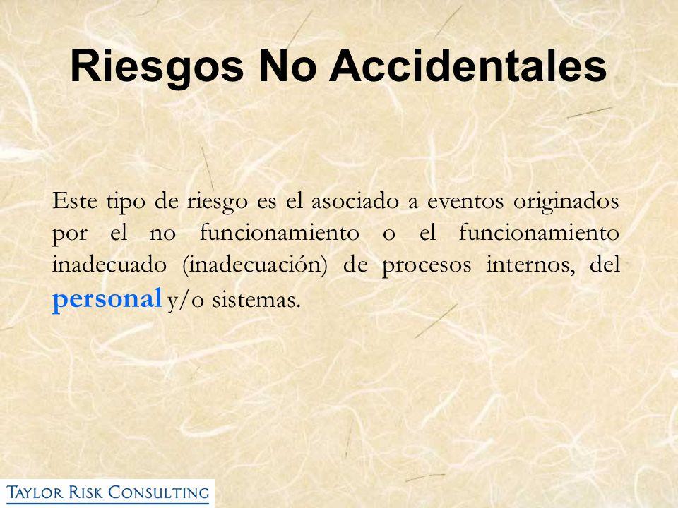 Riesgos No Accidentales Este tipo de riesgo es el asociado a eventos originados por el no funcionamiento o el funcionamiento inadecuado (inadecuación)