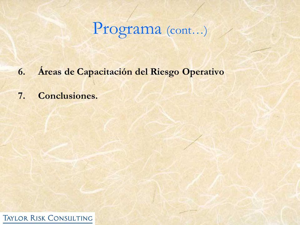 Riesgos Operativo Internos Externos Procesos El Personal Sistemas Riesgos Operativo