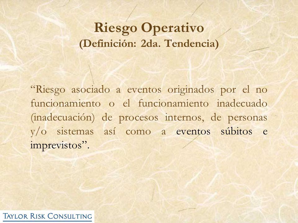 Riesgo Operativo (Definición: 2da. Tendencia) Riesgo asociado a eventos originados por el no funcionamiento o el funcionamiento inadecuado (inadecuaci